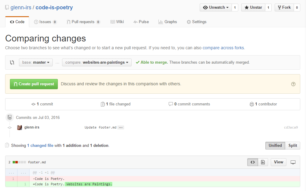Code is Poetry repository on GitHub showing pull request for Websites are Paintings footer fork